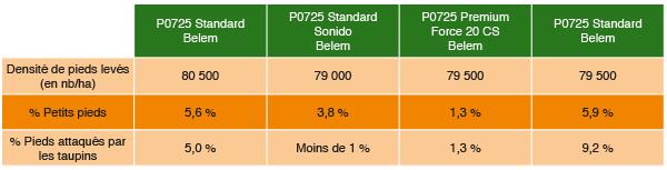 s24-gar-results